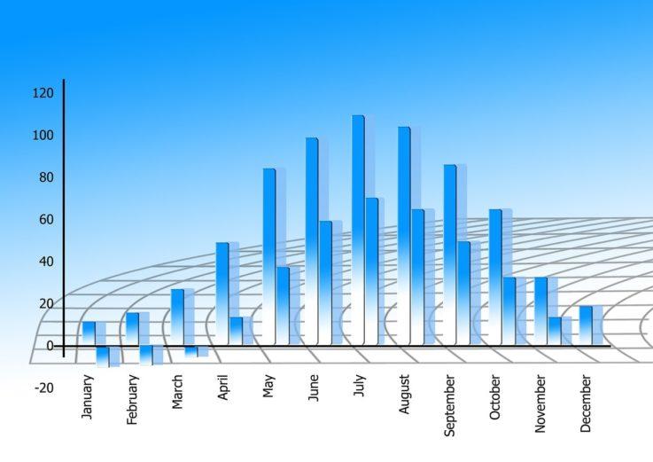 График выплат долга